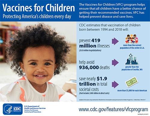 vaccines for children VFC program