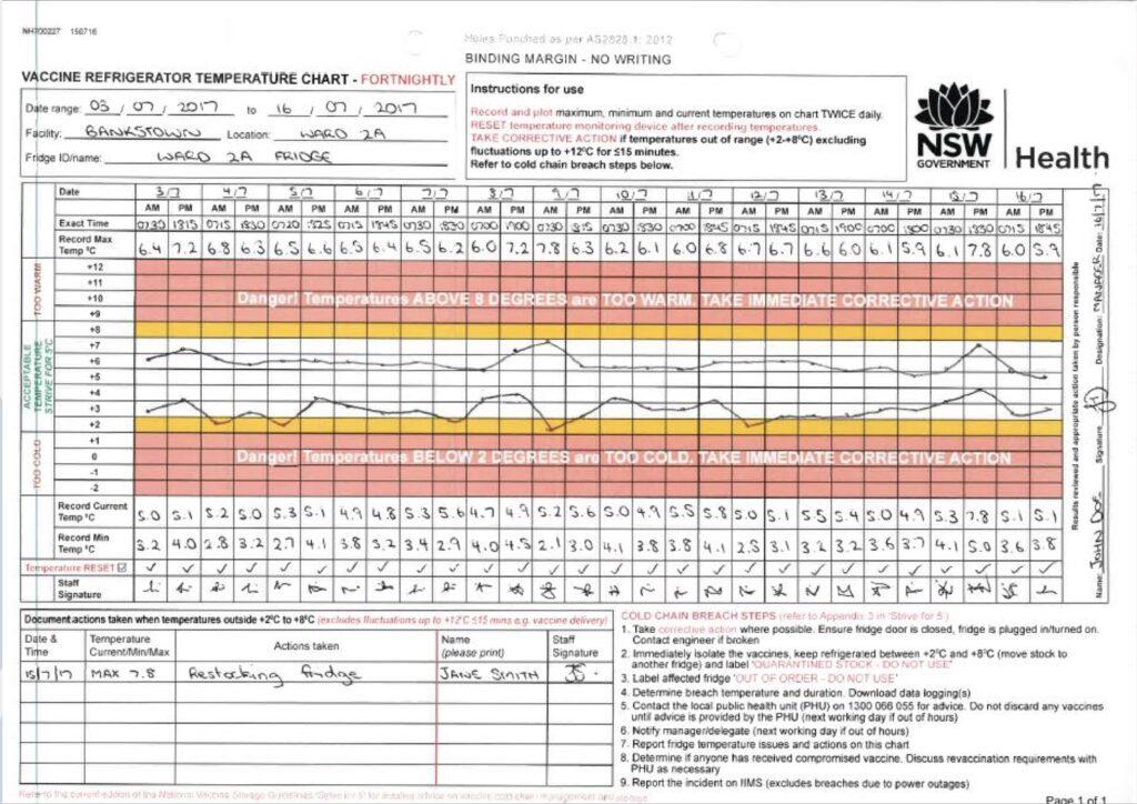 vaccine temperature monitoring chart