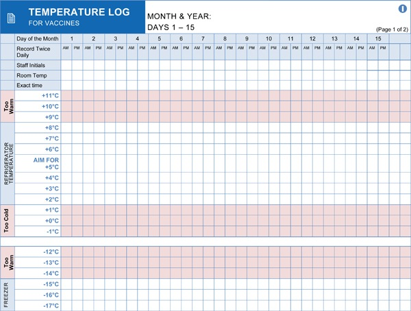 example vaccine data logger chart Canadian national vaccine storage and handling guidelines.