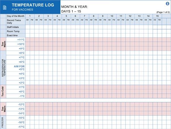 example vaccine data logger chart