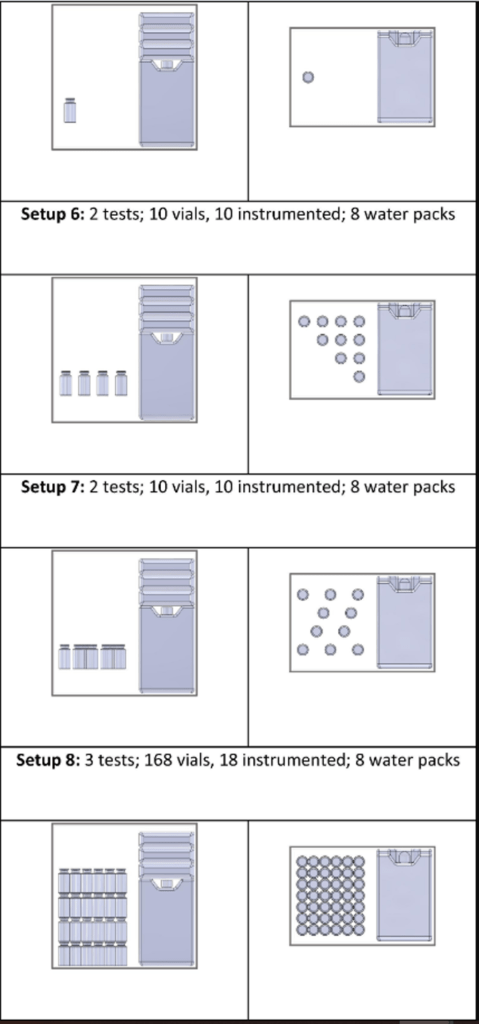 testing vaccine vials with cool water packs