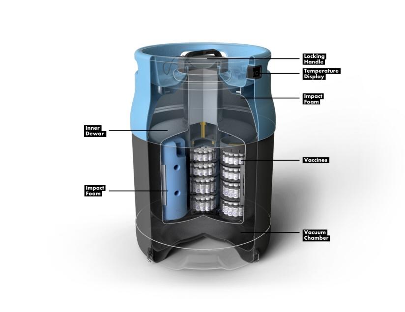 Passive vaccine containers