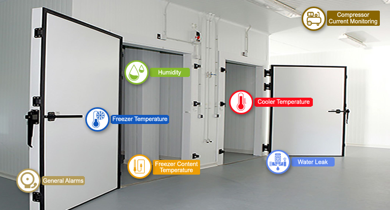 Monitoring requirement of a cold storage including smart temperature sensors