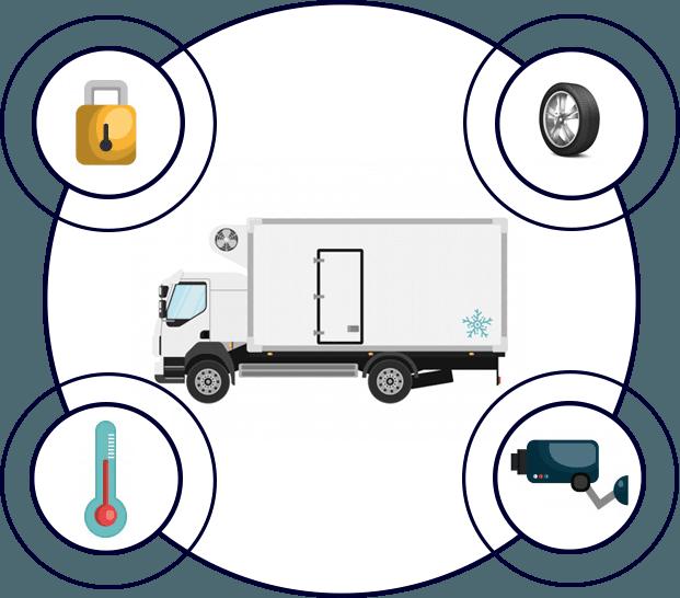 Temperature monitoring system for logistics