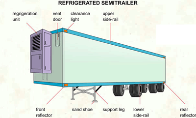 Familiarizing with the anatomy of reefer Trailer temperature