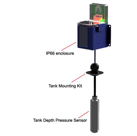 wireless tank Future of cryopreservation